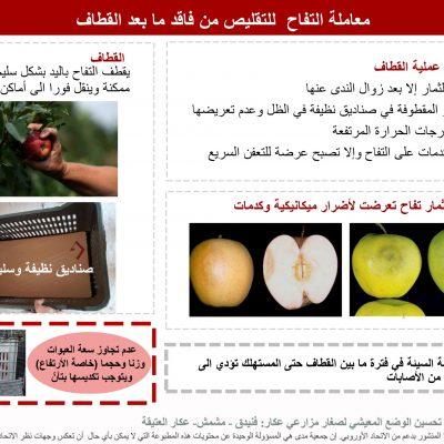 معاملة التفاح لتقليص من فاقد ما بعد القطاف - ٢٠١٧