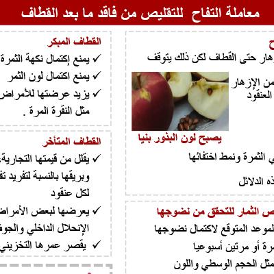 2017 - معاملة التفاح للتقليص من فاقد ما بعد القطاف